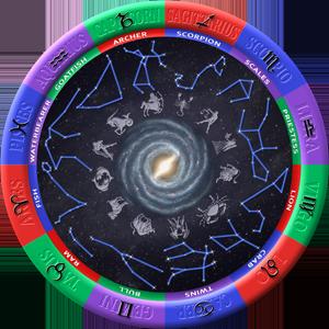 Shamanistisk Astrologi