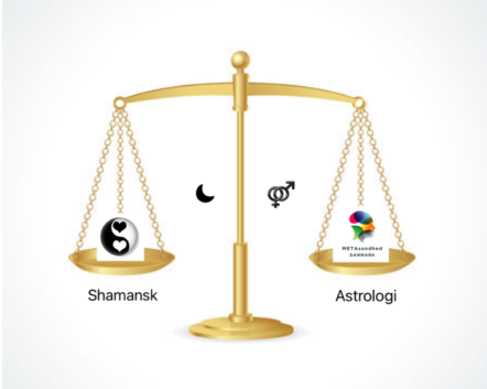 Shamansk Astrologi, META-Kinetics